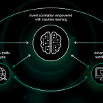 Proven Detection Empowered with Scalability: Kaspersky Lab Releases Major Update to its Anti Targeted Attack Platform